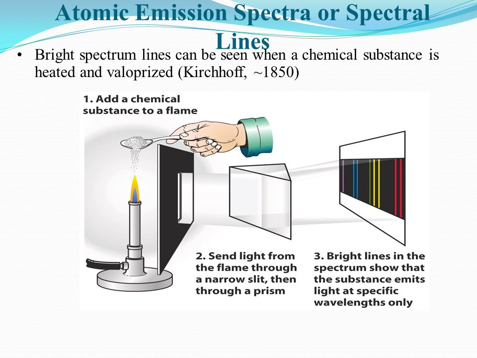 Atomic Emission Spectra or Spectral Lines Bright spectrum lines can be seen when a chemical substance is heated and valoprized (Kirchhoff, ~1850)
