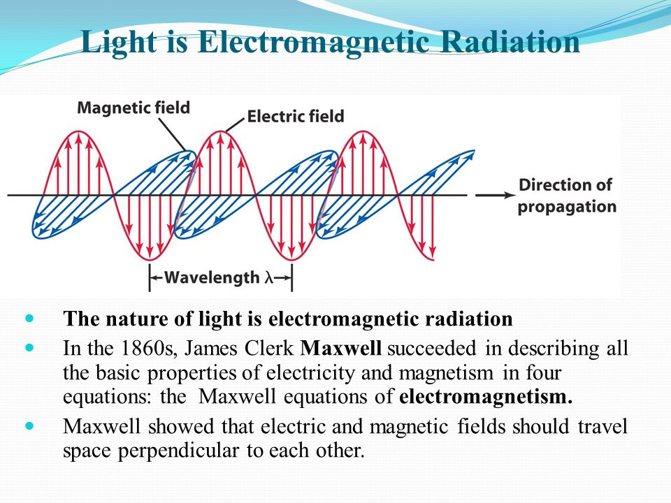 The nature of light is electromagnetic radiation In the 1860s, James Clerk Maxwell succeeded in describing all the basic properties of electricity and magnetism in four equations: the Maxwell equations of electromagnetism.