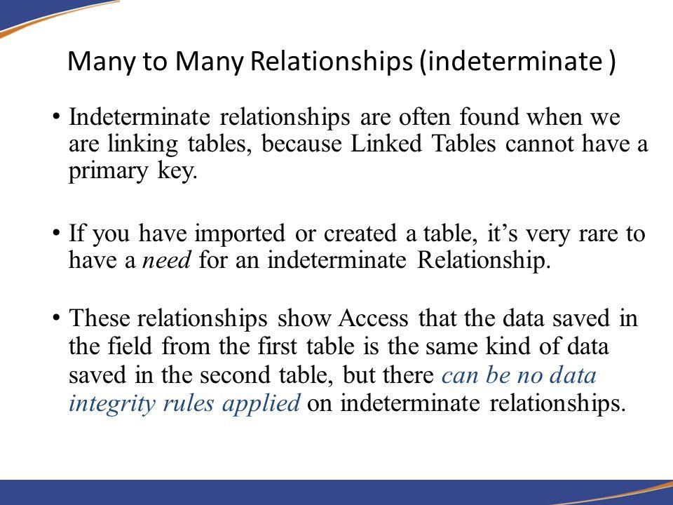 Microsoft Access Understanding Relationships Academic Health Center