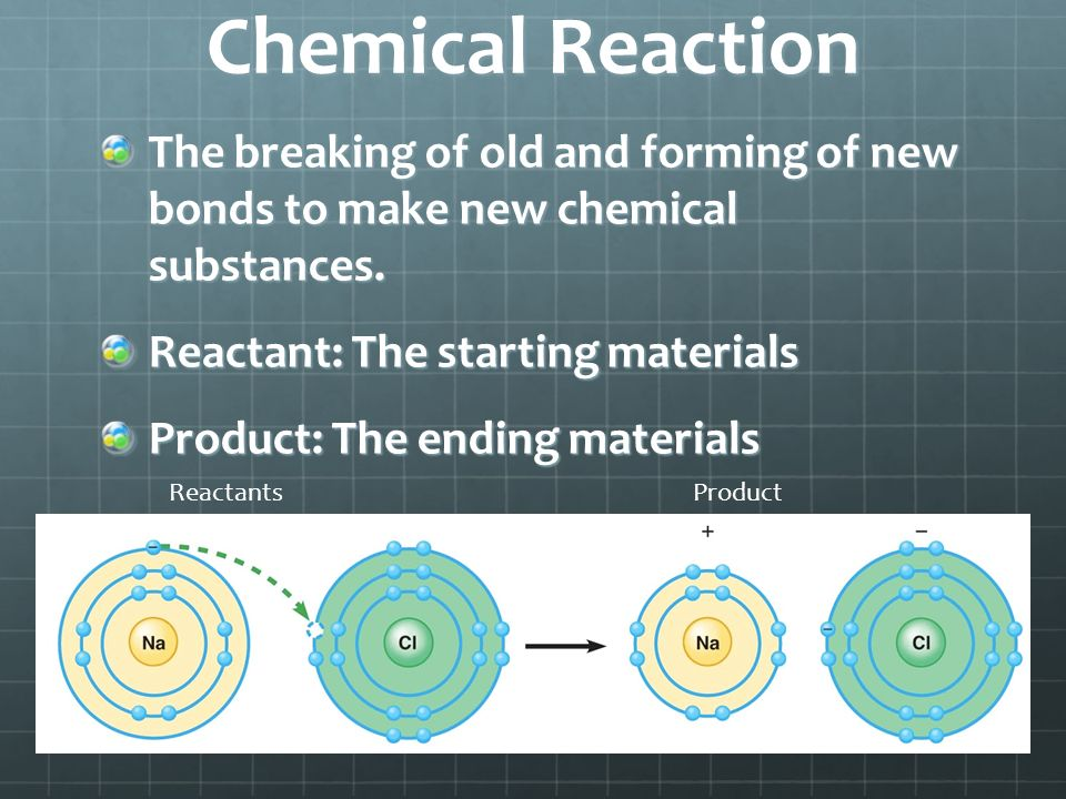 Chemical Reaction The breaking of old and forming of new bonds to make new chemical substances.