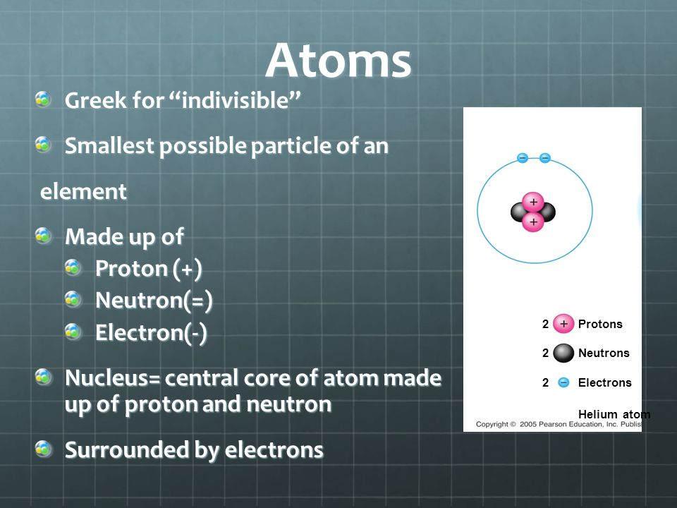 Atoms Greek for indivisible Smallest possible particle of an element element Made up of Proton (+) Neutron(=)Electron(-) Nucleus= central core of atom made up of proton and neutron Surrounded by electrons Protons Neutrons Electrons Helium atom