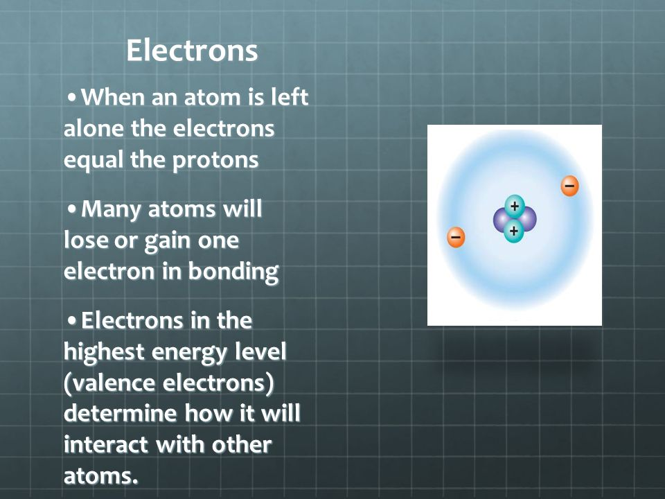 Electrons When an atom is left alone the electrons equal the protonsWhen an atom is left alone the electrons equal the protons Many atoms will lose or gain one electron in bondingMany atoms will lose or gain one electron in bonding Electrons in the highest energy level (valence electrons) determine how it will interact with other atoms.Electrons in the highest energy level (valence electrons) determine how it will interact with other atoms.