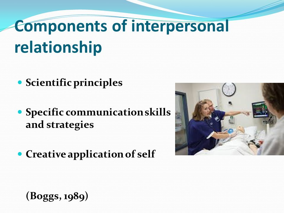 components of interpersonal communication