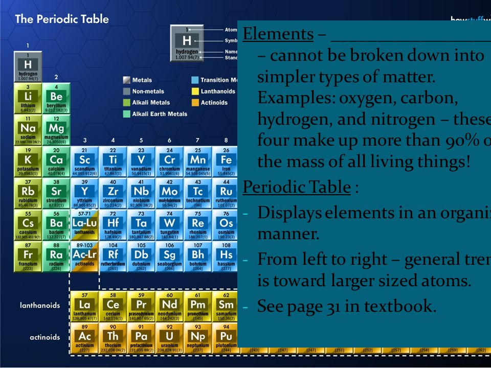 Elements – _____________________ – cannot be broken down into simpler types of matter.