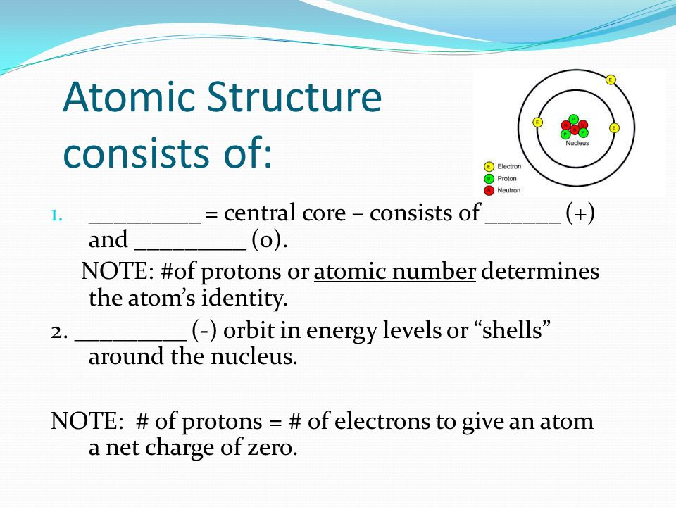 Atomic Structure consists of: 1.