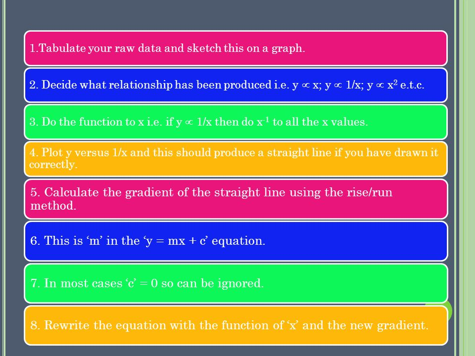  CONVERTING RELATIONSHIPS TO EQUATIONS In order to produce an equation from data the following steps should be observed: GRAPHING SKILLS