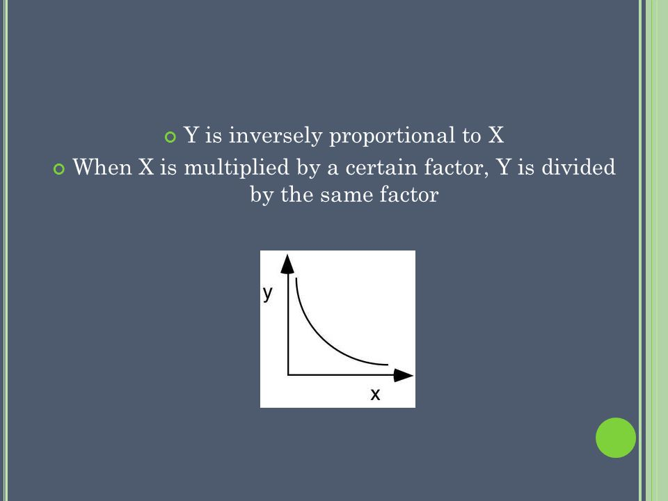 Y is proportional to X When X changes by certain factor, Y changes by the same.