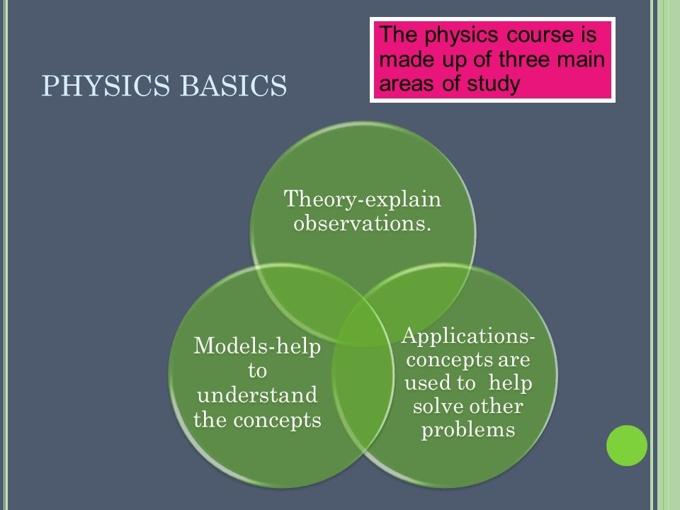 INTRODUCTION TO PHYSICS NCEA LEVEL 2