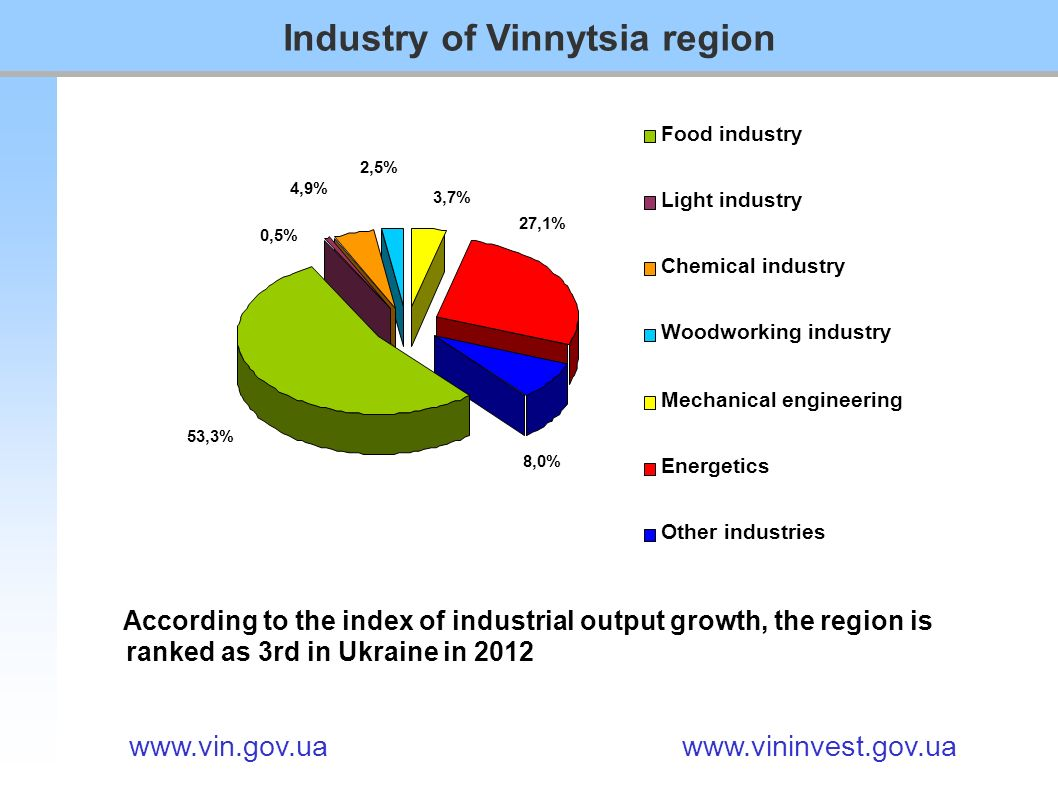 Providers in Vinnytsia region: a selection of sites