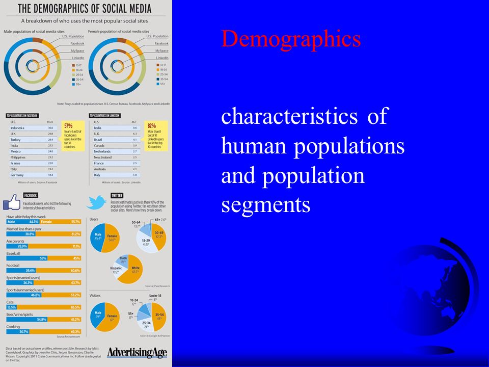 Demographics characteristics of human populations and population segments