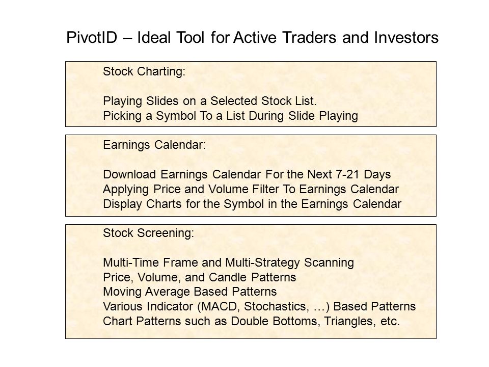 Pivotid Advanced Equity Analysis Tool Developed By An Active Trader