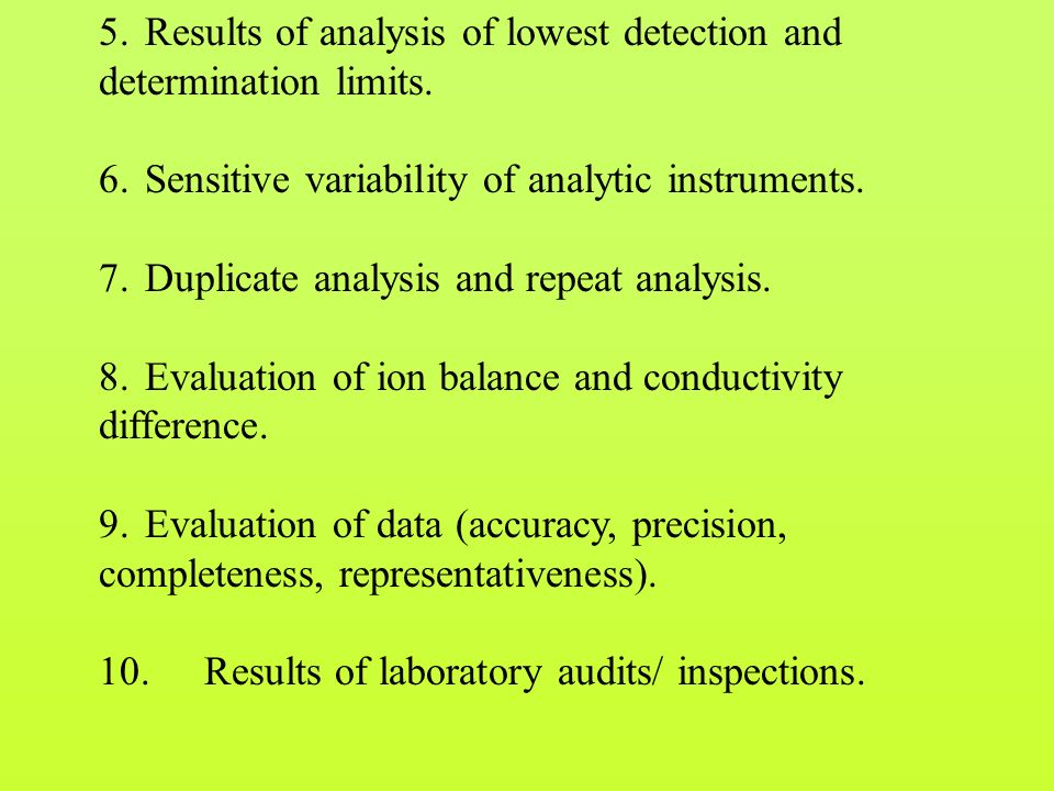 5.Results of analysis of lowest detection and determination limits.