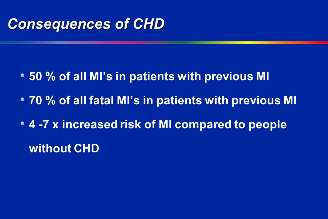 Consequences of CHD 50 % of all MI's in patients with previous MI 70 % of all fatal MI's in patients with previous MI 4 -7 x increased risk of MI compared to people without CHD
