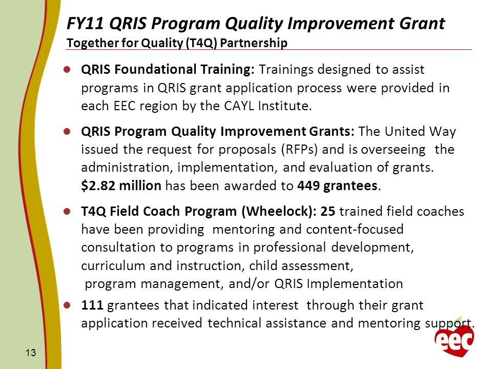 FY11 QRIS Program Quality Improvement Grant Together for Quality (T4Q) Partnership QRIS Foundational Training: Trainings designed to assist programs in QRIS grant application process were provided in each EEC region by the CAYL Institute.