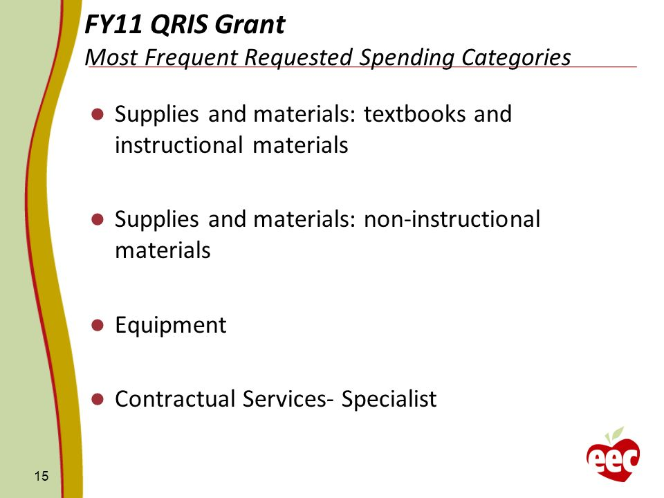 FY11 QRIS Grant Most Frequent Requested Spending Categories Supplies and materials: textbooks and instructional materials Supplies and materials: non-instructional materials Equipment Contractual Services- Specialist 15