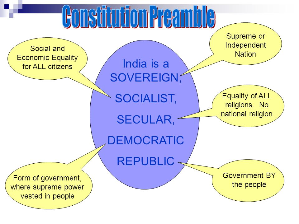 India is a SOVEREIGN, SOCIALIST, SECULAR, DEMOCRATIC REPUBLIC Supreme or Independent Nation Social and Economic Equality for ALL citizens Equality of ALL religions.