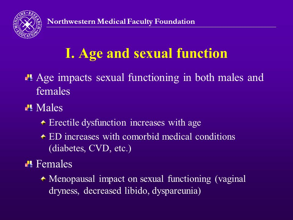 Northwestern Medical Faculty Foundation Sexuality and Bone