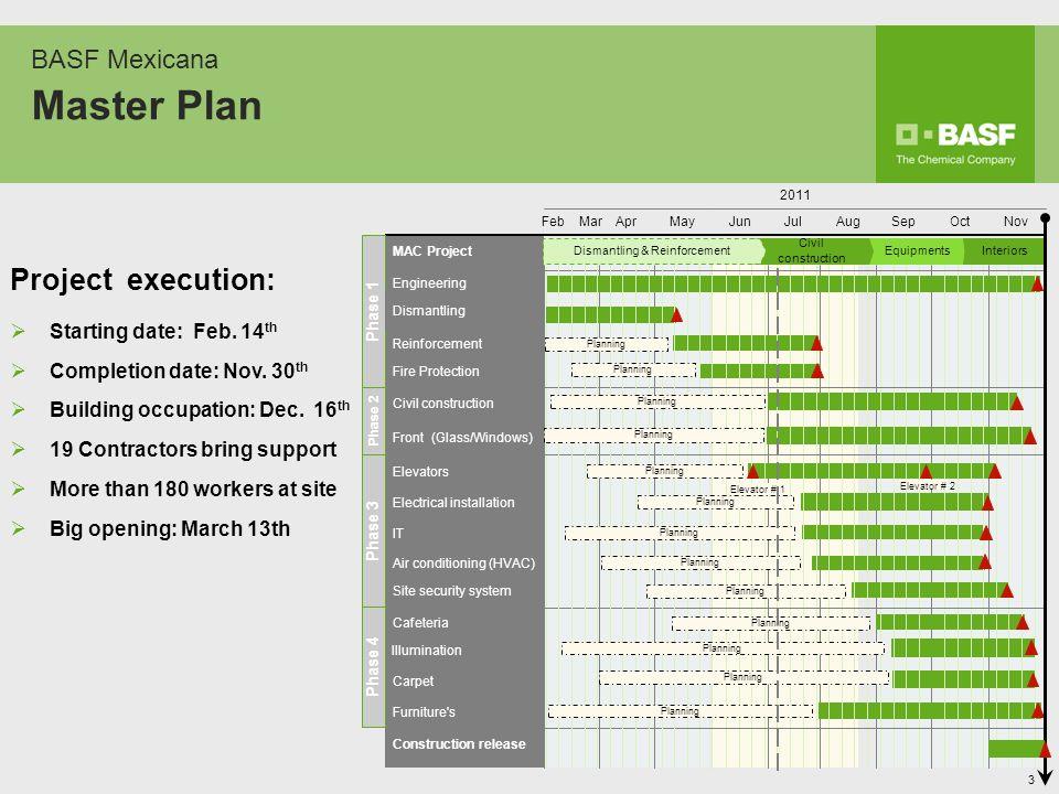 1 MAC Project  2 BASF Mexicana Content 1 │Master Plan 2