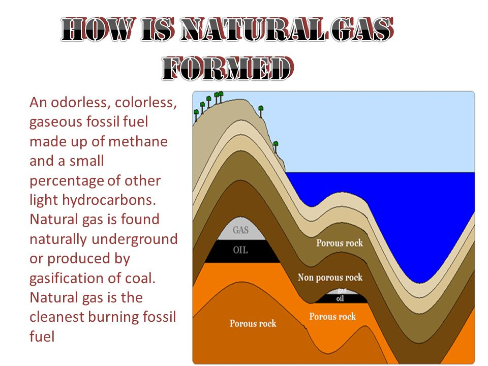 fossil fuels. natural gas coal oil there are three types of fossil