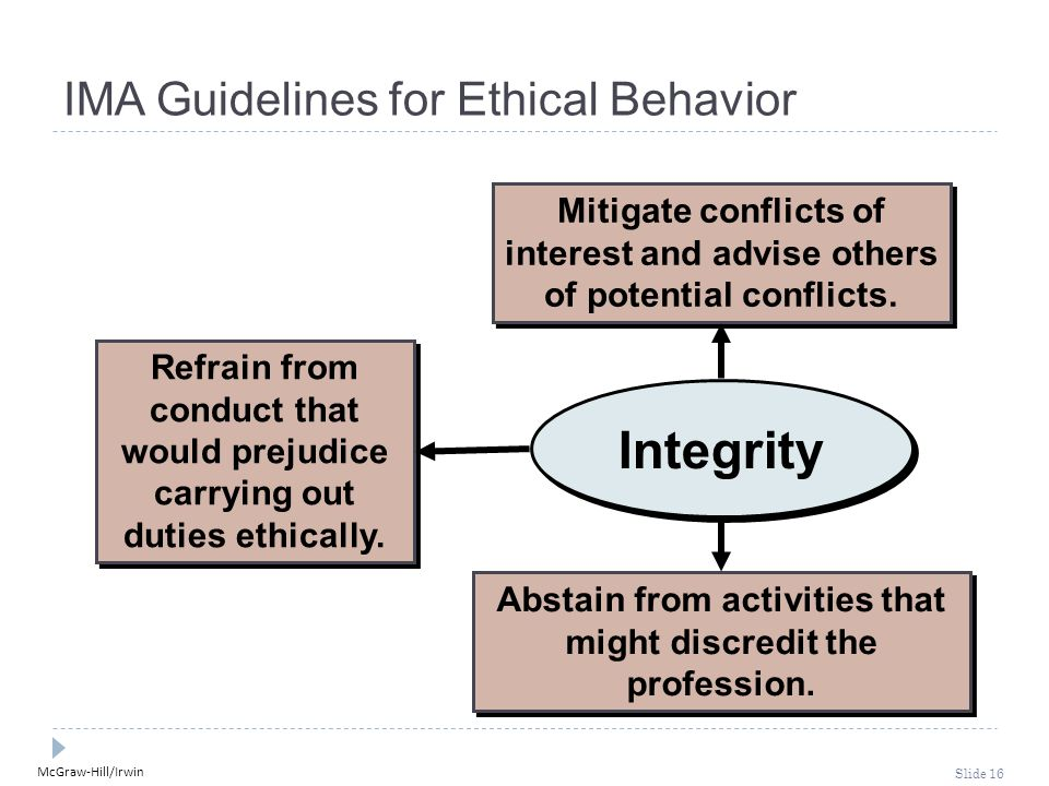 McGraw-Hill/Irwin Slide 16 Mitigate conflicts of interest and advise others of potential conflicts.