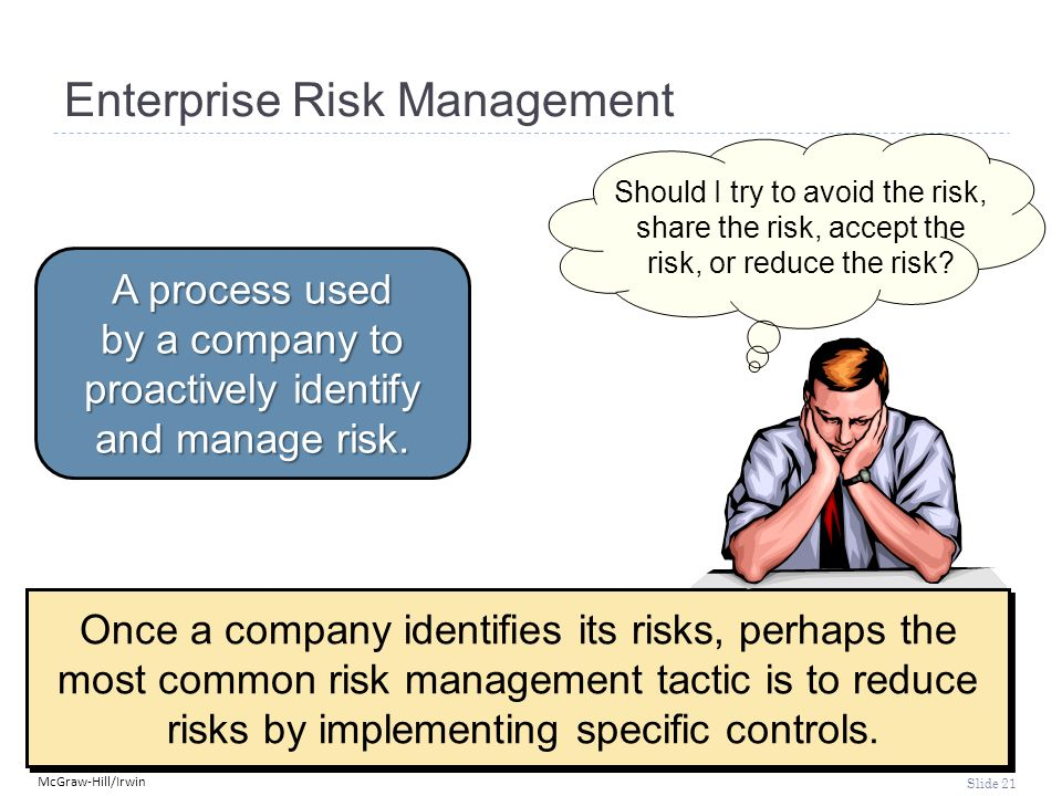McGraw-Hill/Irwin Slide 21 Enterprise Risk Management A process used by a company to proactively identify and manage risk.