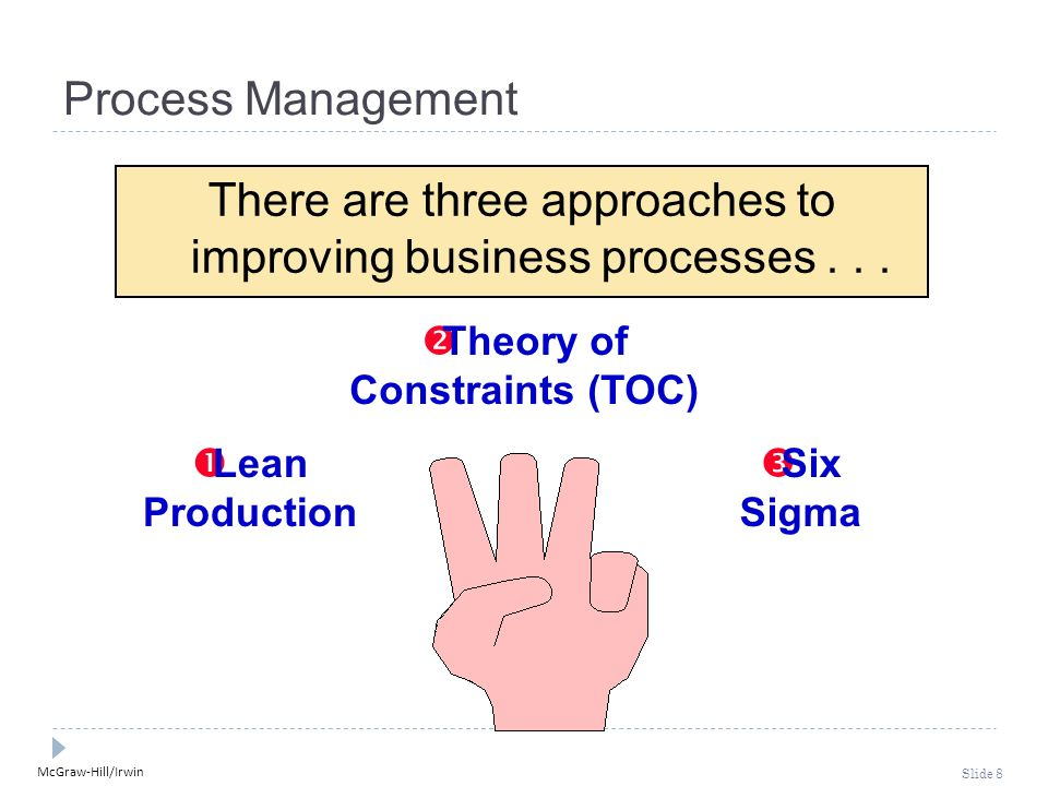 McGraw-Hill/Irwin Slide 8 Process Management There are three approaches to improving business processes...