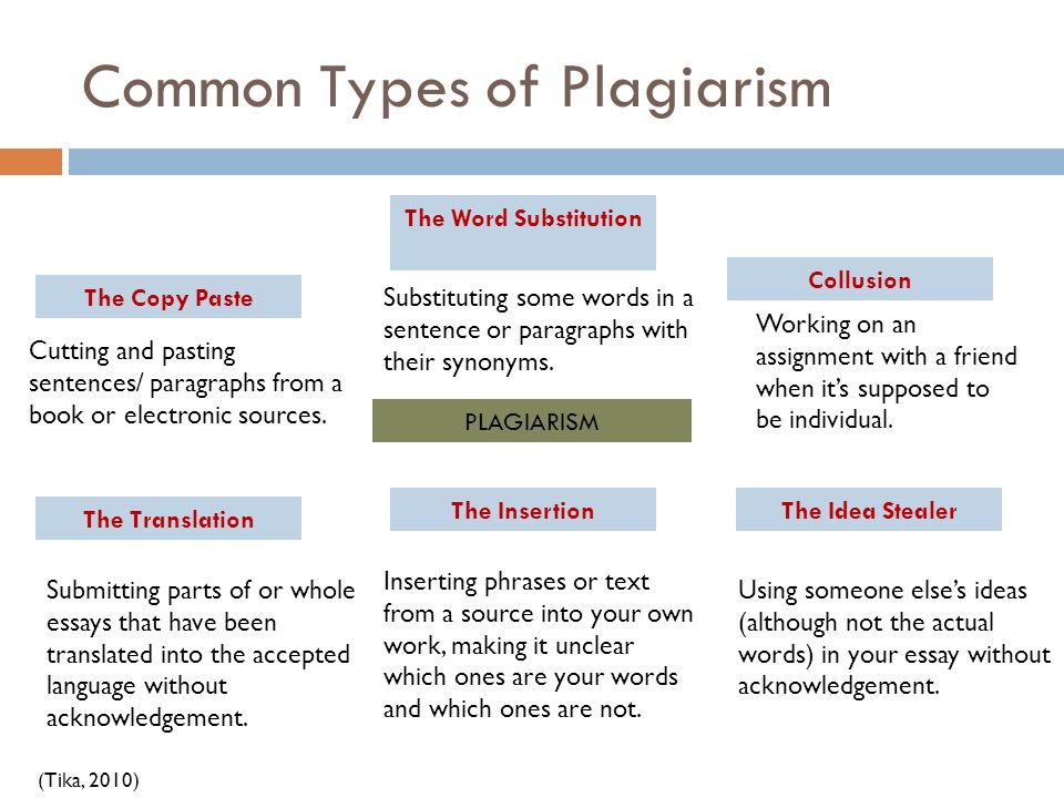 Common Types of Plagiarism PLAGIARISM The Copy Paste The Word Substitution Collusion The Translation The InsertionThe Idea Stealer Cutting and pasting sentences/ paragraphs from a book or electronic sources.