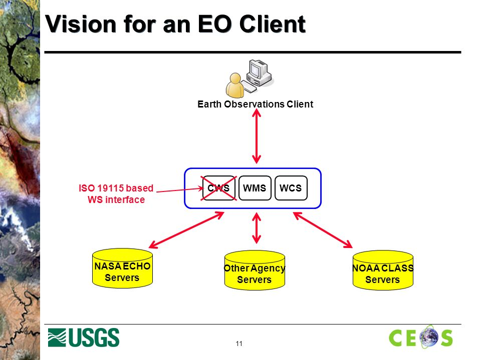 11 Vision for an EO Client CWSWMSWCS Earth Observations Client NASA ECHO Servers Other Agency Servers NOAA CLASS Servers ISO based WS interface