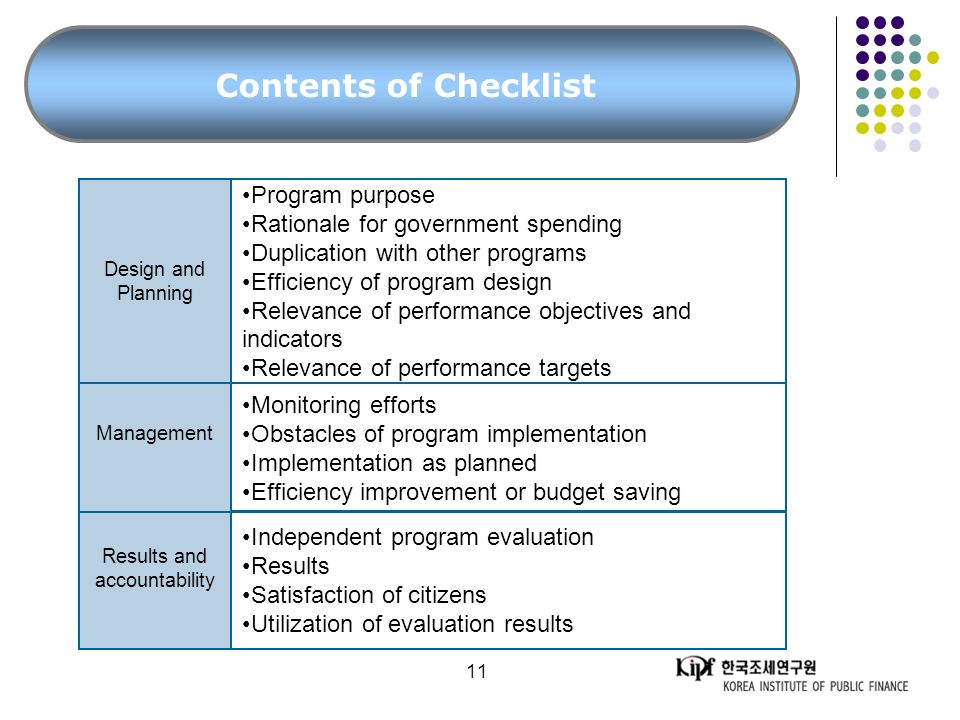 11 Program purpose Rationale for government spending Duplication with other programs Efficiency of program design Relevance of performance objectives and indicators Relevance of performance targets Design and Planning Independent program evaluation Results Satisfaction of citizens Utilization of evaluation results Results and accountability Monitoring efforts Obstacles of program implementation Implementation as planned Efficiency improvement or budget saving Management Contents of Checklist