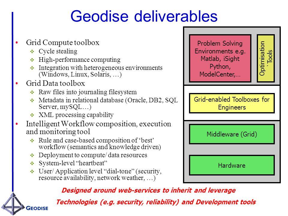 Geodise Project, University of Southampton, Geodise