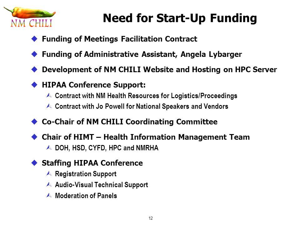 HIPAA Collaborative Efforts NM CHILI New Mexico Coalition