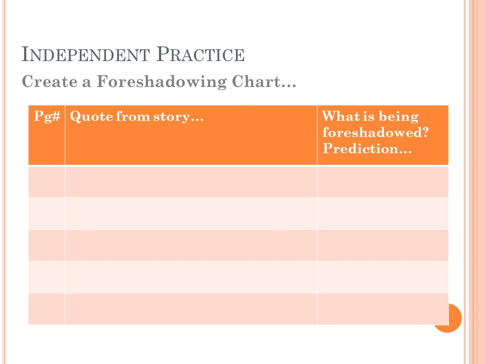 I NDEPENDENT P RACTICE Create a Foreshadowing Chart… Pg#Quote from story…What is being foreshadowed.