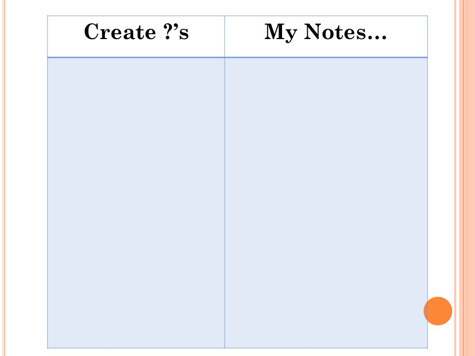 Create 'sMy Notes…