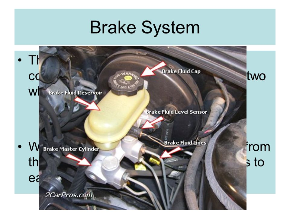 Brake System The Brake system's Master Cylinder contains two parts.