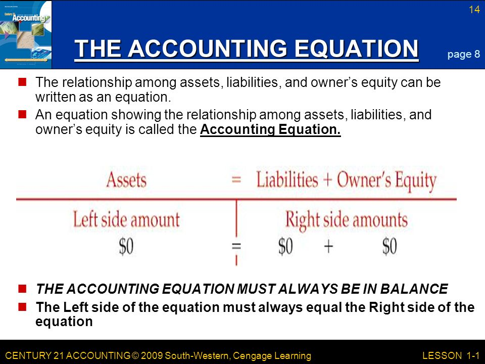 CENTURY 21 ACCOUNTING © 2009 South-Western, Cengage Learning 14 LESSON 1-1 THE ACCOUNTING EQUATION The relationship among assets, liabilities, and owner's equity can be written as an equation.