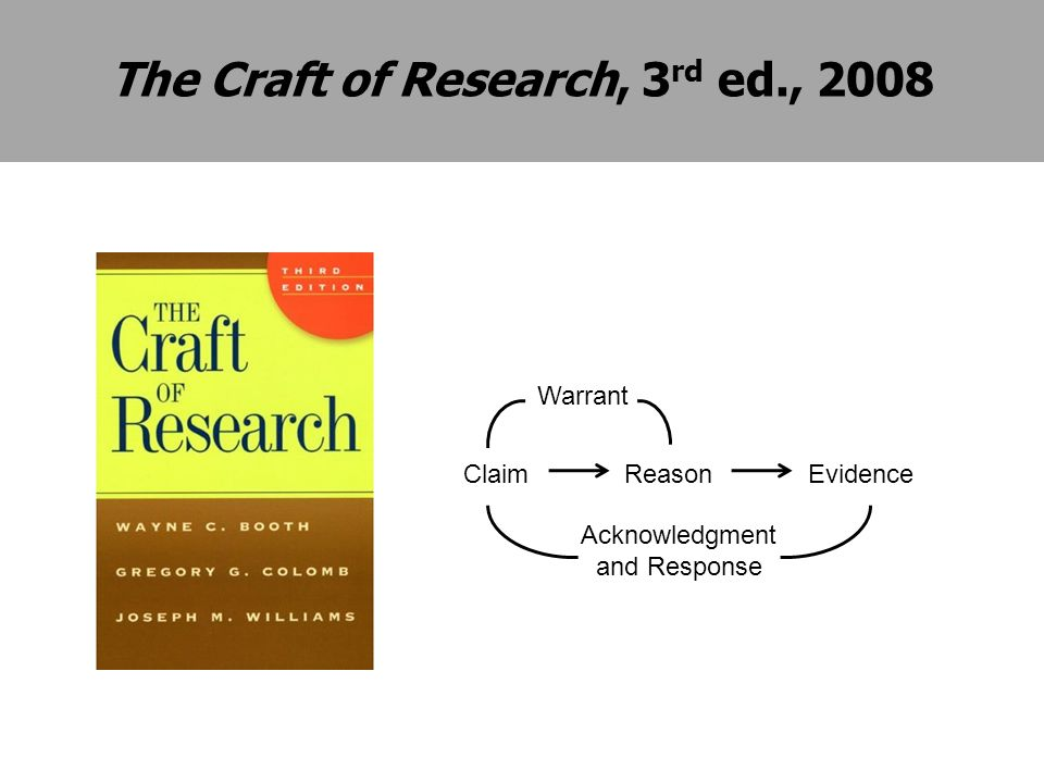 the craft of research pdf What sets the craft of research apart from these other resources is that it teaches the reader how to think deeply about research in a more general sense    the ample, updated examples of present-day research propositions used to illustrate such thought exercises help to keep the approach fresh and contemporary for a new generation of readers.