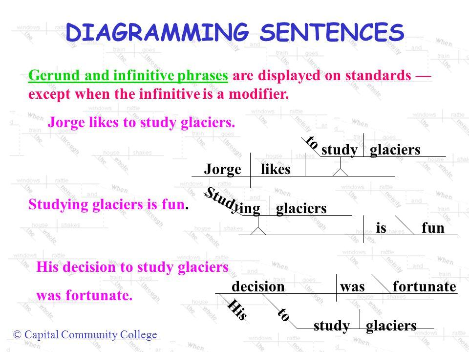 Diagramming sentences capital community college diagramming 12 diagramming sentences ccuart Images