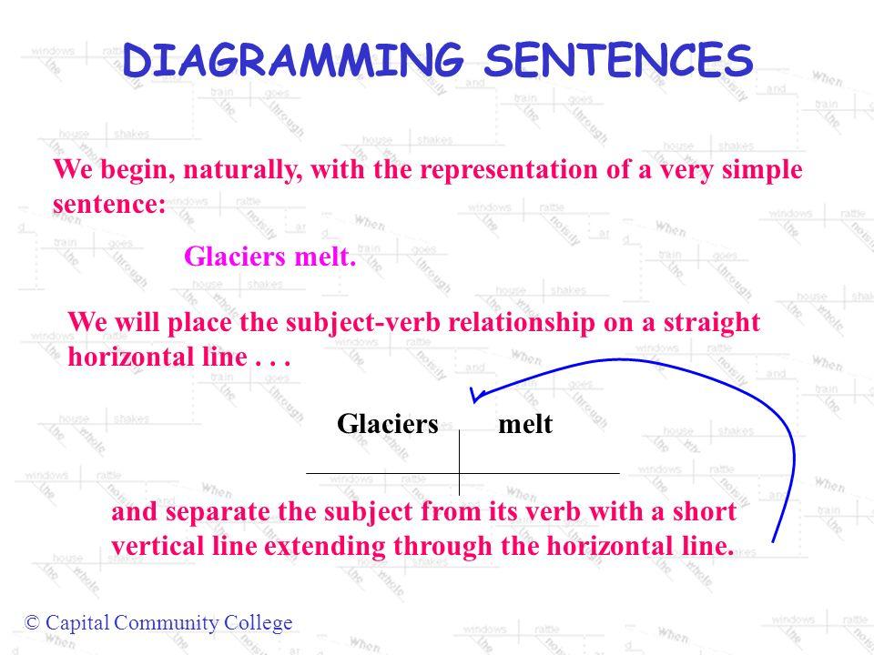 Diagramming sentences capital community college diagramming 2 diagramming sentences ccuart Image collections