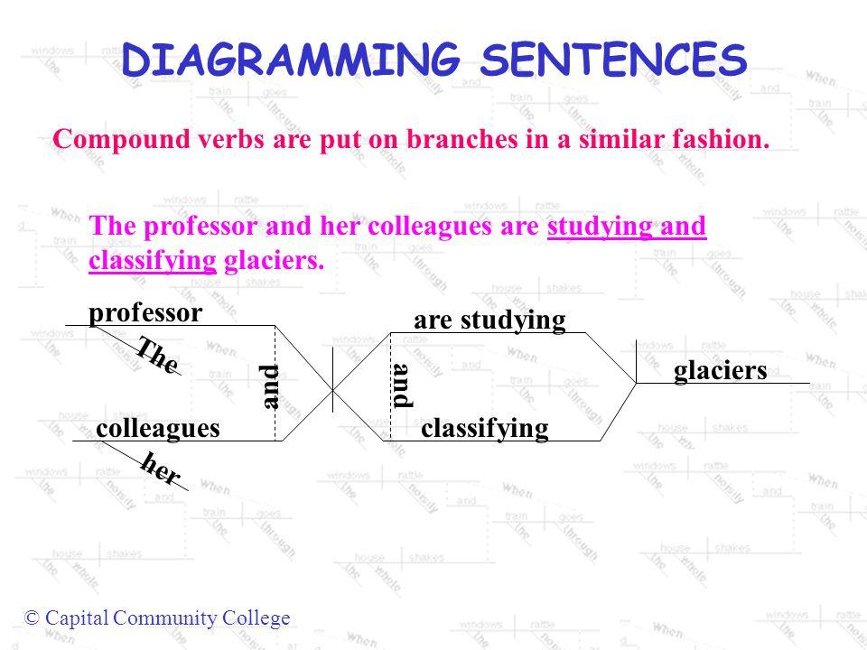 Diagramming sentences capital community college diagramming 7 diagramming sentences ccuart Image collections