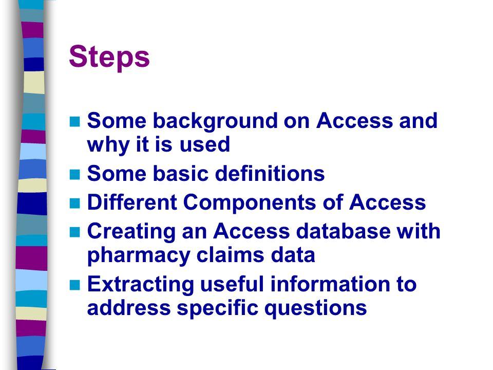 Introduction to Microsoft Access Danielle Zammit B Pharm