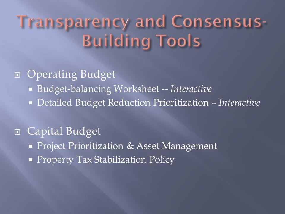 panel discussion arizona gfoa october 21 operating budget