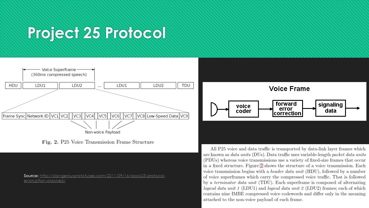 Project 25 (P25/APCO-25) Radio Kyle Bashford (ISC 496 Fall