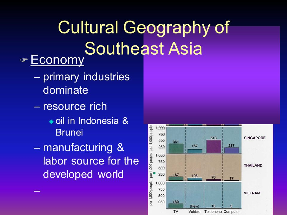 central asia geography culture and economy Start studying geography and culture of central asia learn vocabulary, terms, and more with flashcards, games, and other study tools  how did trade influence the culture in central asia indigenous  most countries are hurt by a weak economy.