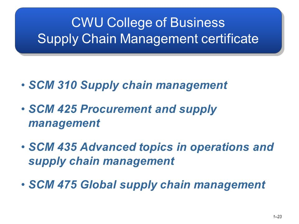 Introduction To Managing Operations Across The Supply Chain Chapter