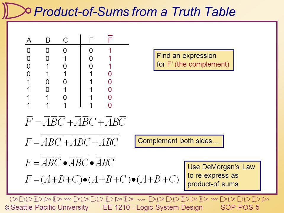 Seattle Pacific University EE Logic System DesignSOP-POS-1