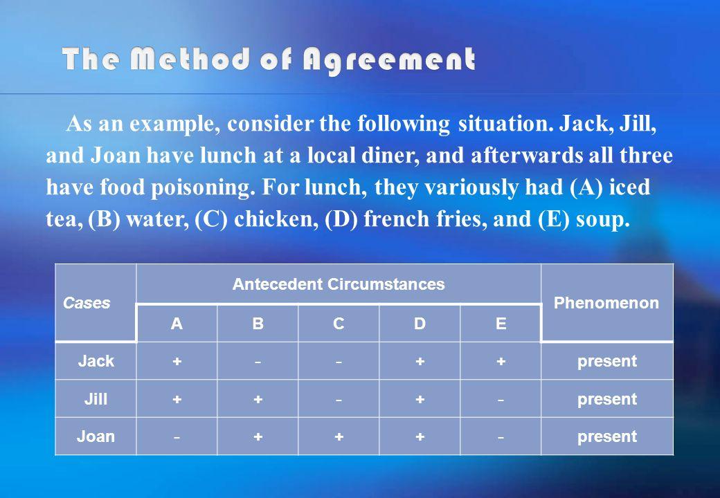 Lecture 6 Mills Methods Wang Huaping Philosophy Department