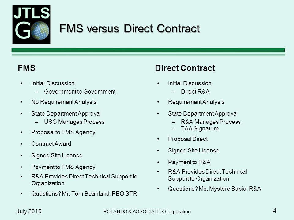 1ar Rules Regulations 2s Vs Direct Contract 3jtls Site