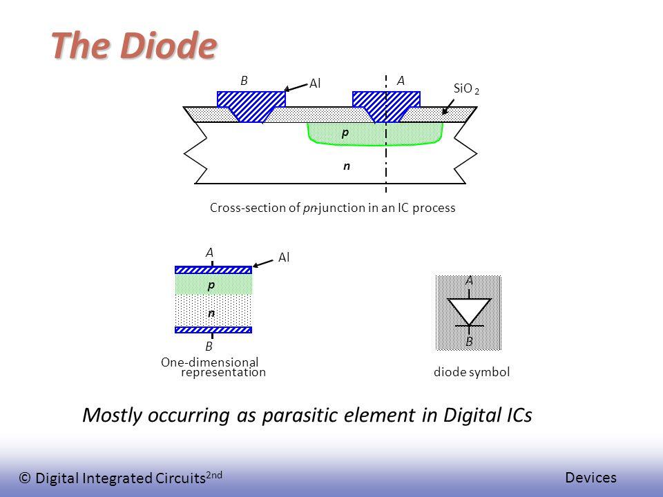 Ebook free rabaey download circuits integrated digital