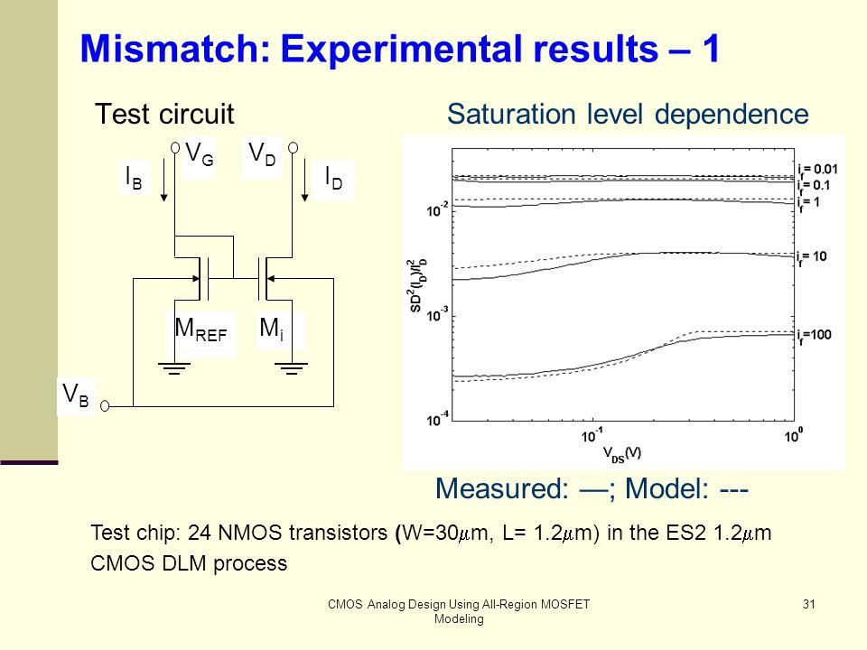 CMOS Analog Design Using All-Region MOSFET Modeling 1 CMOS