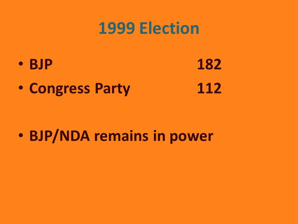 1999 Election BJP 182 Congress Party 112 BJP/NDA remains in power